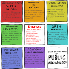 HIS 4936/6939 Digital Public Archaeology